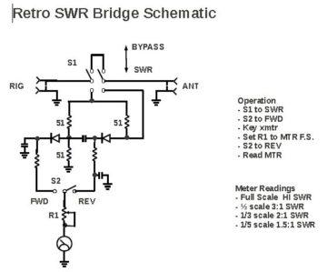 Retro Bridge